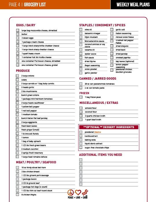 vegetarian keto diet plan pdf