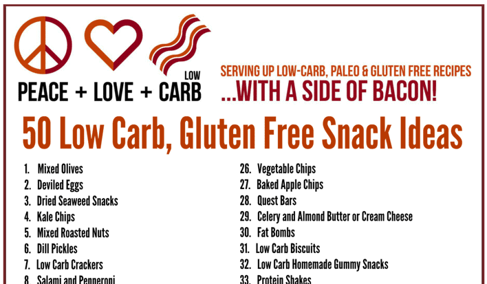 The Complete Guide to Low Carb and Gluten Free Snacking | Peace Love and Low Carb