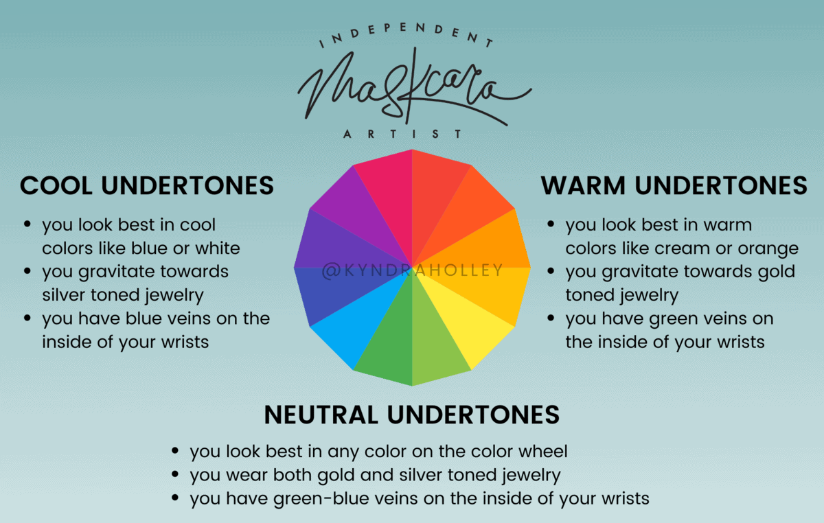 This guide will help you figure out how to color match Maskcara Makeup, to find your perfect highlight and contour colors based on your skin tone. | Peace Love and Low Carb